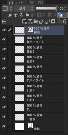 イラスト用レイヤー構成