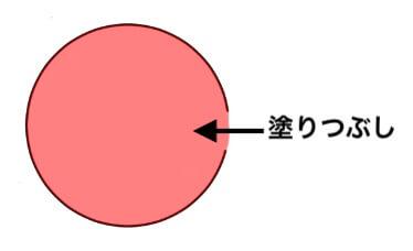 円をクイックマスク